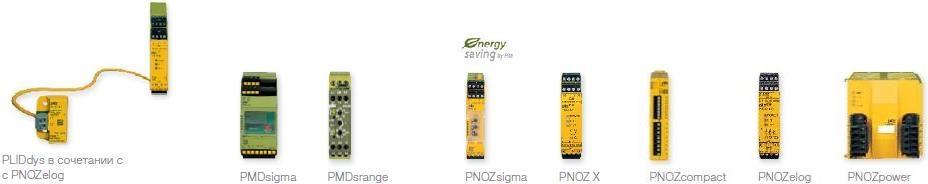 Защитные устройства Pilz для контроля протяженных линий