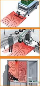 Области применения лазерного сканера безопасности
